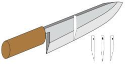 Le Yanagiba possède une géométrie particulière qui permet de faire des découpe fine et parfaite